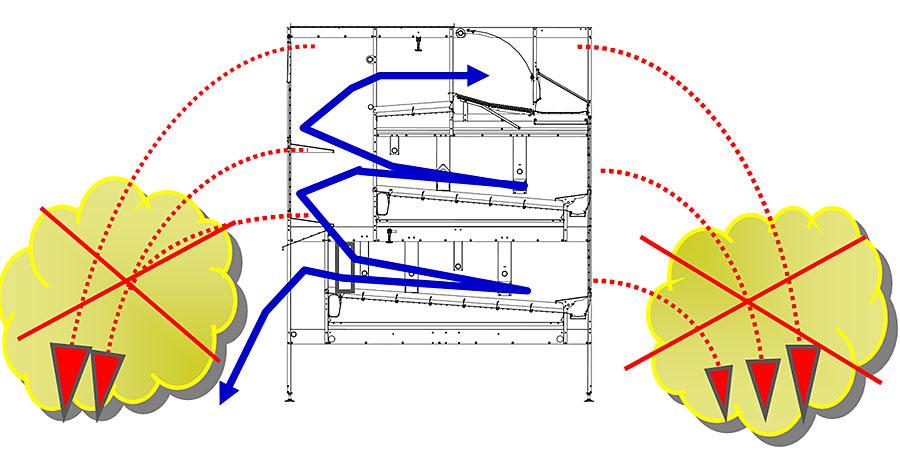 Zeichnung Voliere und Luftstrom